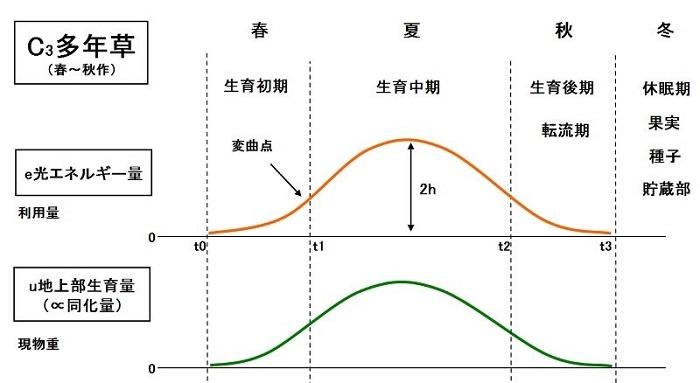 図23-1