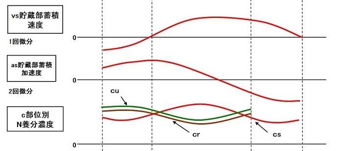 図23-4