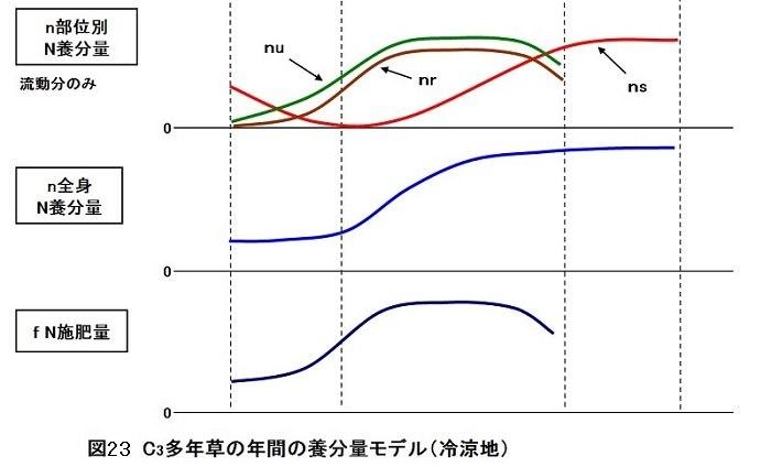 図23-5