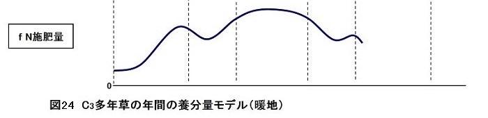図24-6