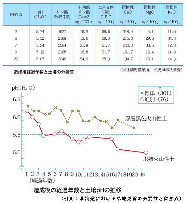 %e5%88%a5%e6%b5%b7ph