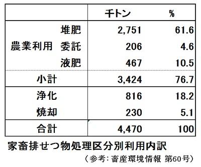 %e5%ae%ae%e5%b4%8e%e5%a0%86%e8%82%a5