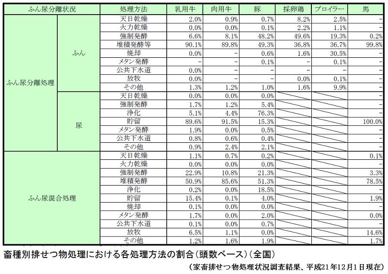 %e7%b3%9e%e5%b0%bf%e5%87%a6%e7%90%86