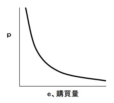 %e9%9c%80%e8%a6%81%e6%9b%b2%e7%b7%9a