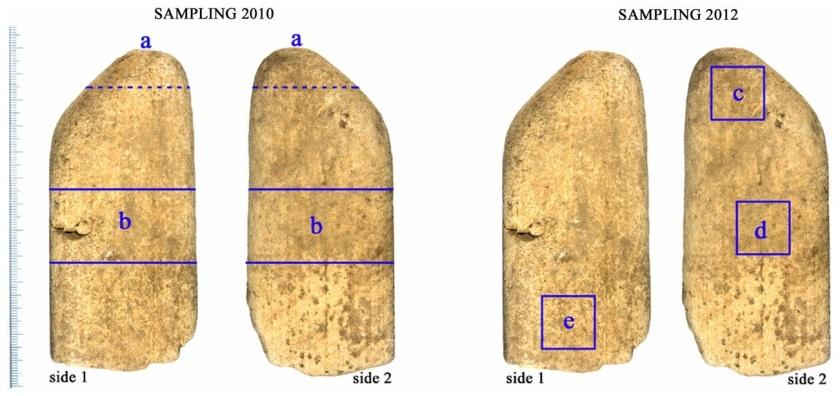 西アジアの旧石器時代:Paleolithic age in Southwest Asia – 進化 ...